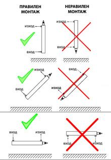 монтаж на UV лампа