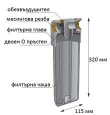 филтър за гореща вода размери